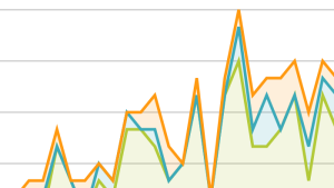 Image of a graph from the Google Play console.