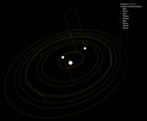 Screenshot of a generated system